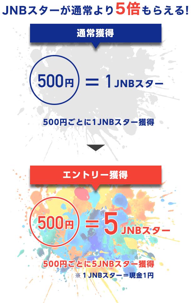 ジャパンネット銀行 003
