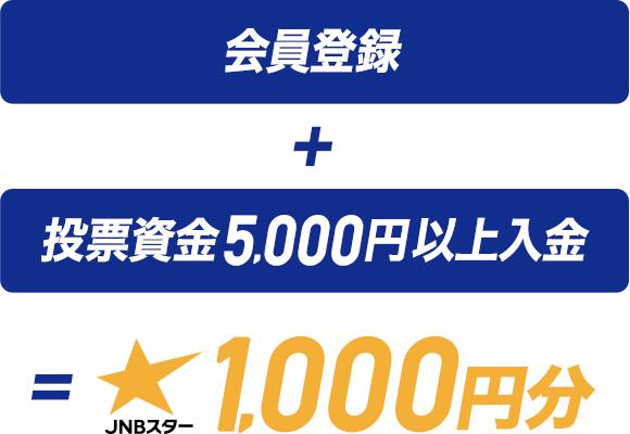 ジャパンネット銀行 支店名 003